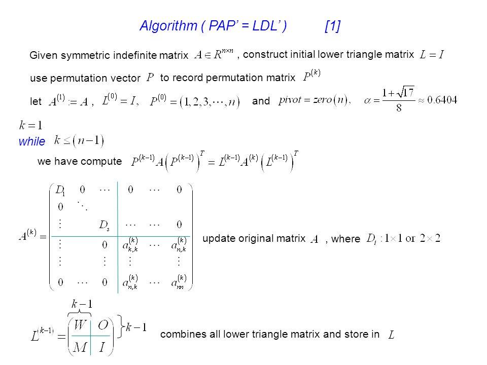Algorithm ( PAP' = LDL' ) [1]
